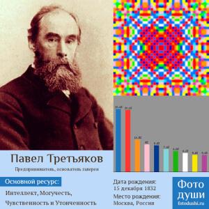 Коллаж с фото души Павел Третьяков