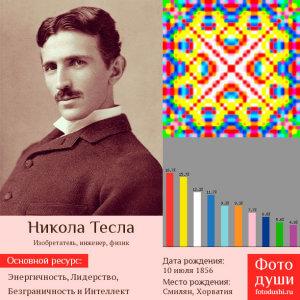 Коллаж с фото души Никола Тесла