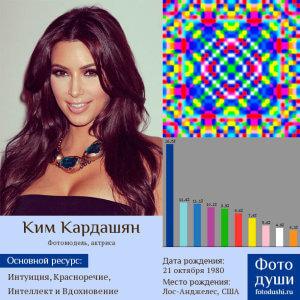 Коллаж с фото души Ким Кардашян