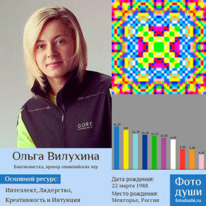 Коллаж с фото души Ольга Вилухина