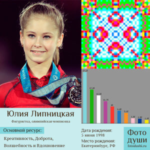 Коллаж с фото души Юлия Липницкая