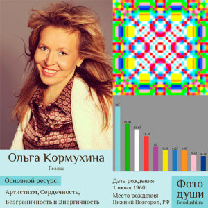 Коллаж с фото души Ольга Кормухина