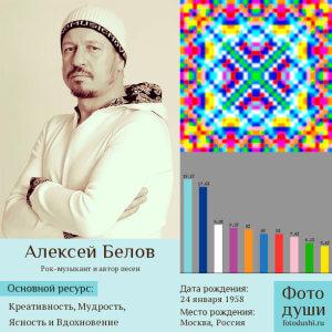 Коллаж с фото души Алексей Белов