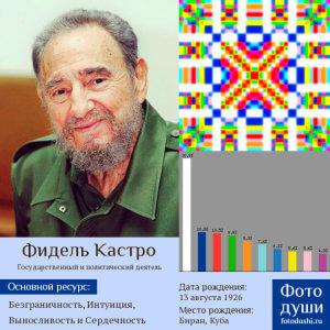Коллаж с фото души Фидель Кастро