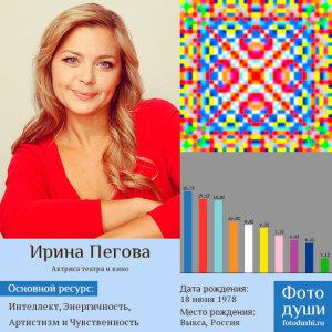 Коллаж с фото души Ирина Пегова
