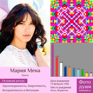Коллаж с фото души Мария Мена