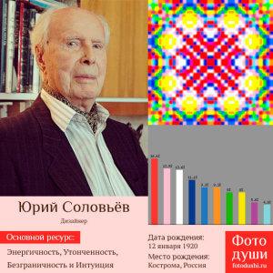 Коллаж с фото души Юрий Соловьёв